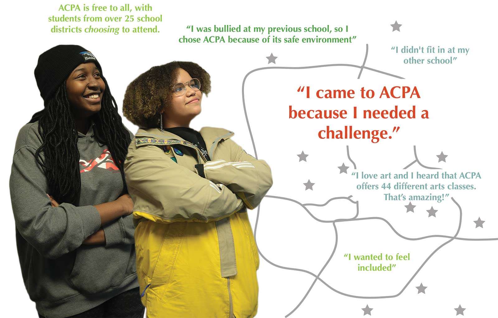 Why Students Choose ACPA